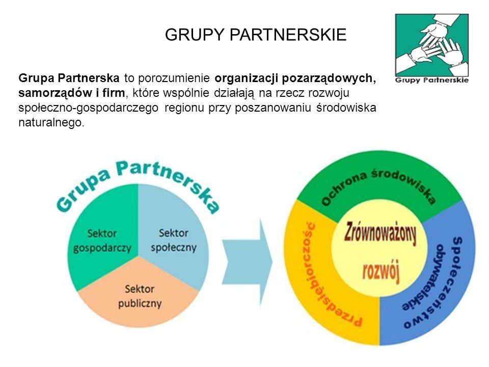 Grupa Partnerska to porozumienie organizacji pozarządowych, samorządów i firm, które wspólnie działają na rzecz rozwoju społeczno-gospodarczego regionu przy poszanowaniu środowiska naturalnego.