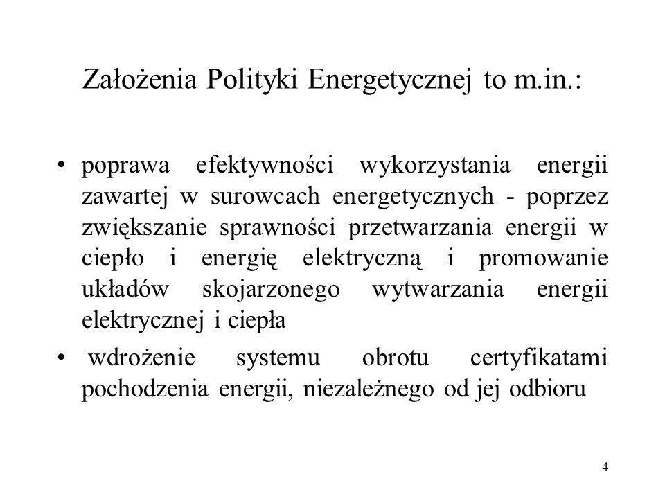 4 Założenia Polityki Energetycznej to m.in.: poprawa efektywności wykorzystania energii zawartej w surowcach energetycznych - poprzez zwiększanie spra
