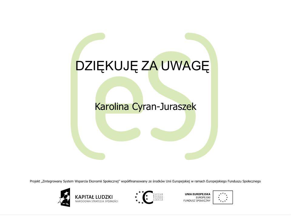 DZIĘKUJĘ ZA UWAGĘ Karolina Cyran-Juraszek