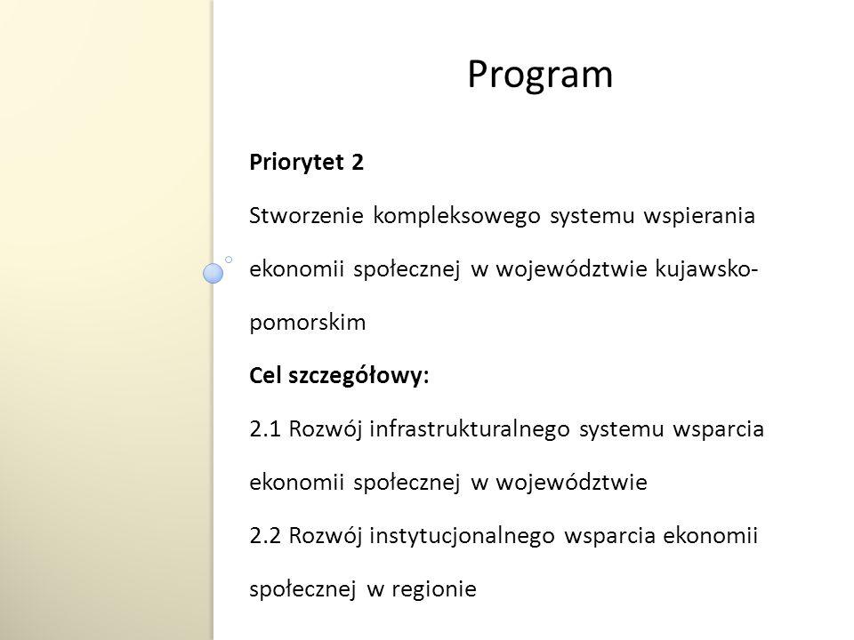 Priorytet 2 Stworzenie kompleksowego systemu wspierania ekonomii społecznej w województwie kujawsko- pomorskim Cel szczegółowy: 2.1 Rozwój infrastrukturalnego systemu wsparcia ekonomii społecznej w województwie 2.2 Rozwój instytucjonalnego wsparcia ekonomii społecznej w regionie Program