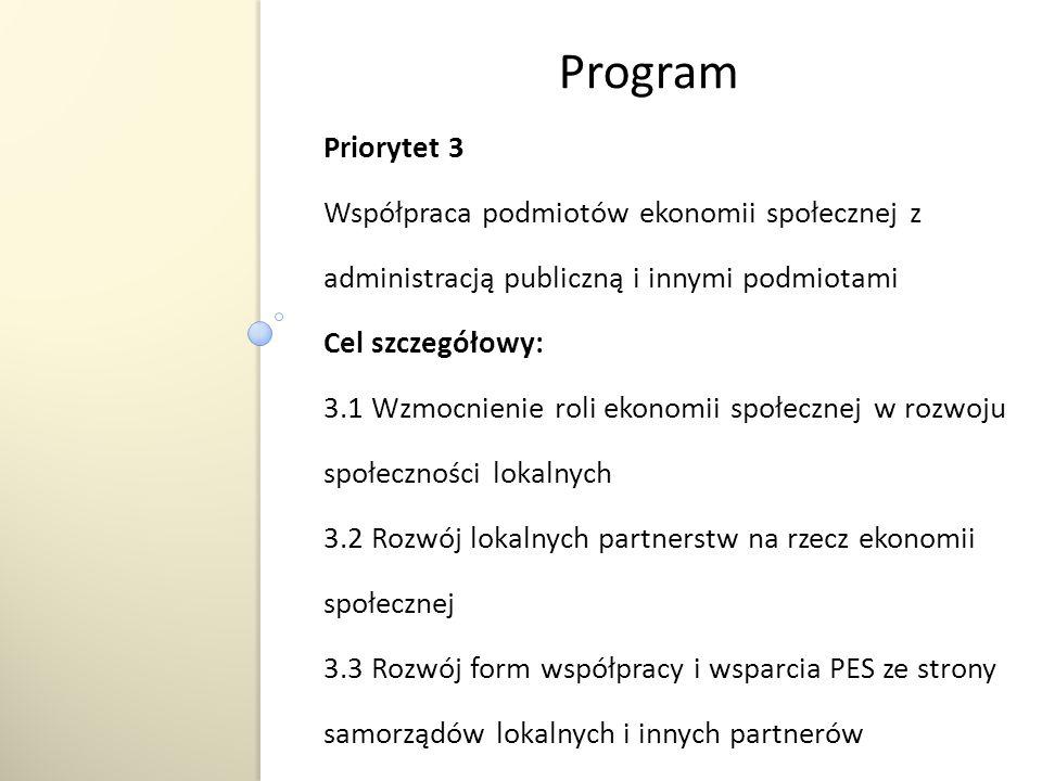 Priorytet 3 Współpraca podmiotów ekonomii społecznej z administracją publiczną i innymi podmiotami Cel szczegółowy: 3.1 Wzmocnienie roli ekonomii społecznej w rozwoju społeczności lokalnych 3.2 Rozwój lokalnych partnerstw na rzecz ekonomii społecznej 3.3 Rozwój form współpracy i wsparcia PES ze strony samorządów lokalnych i innych partnerów Program