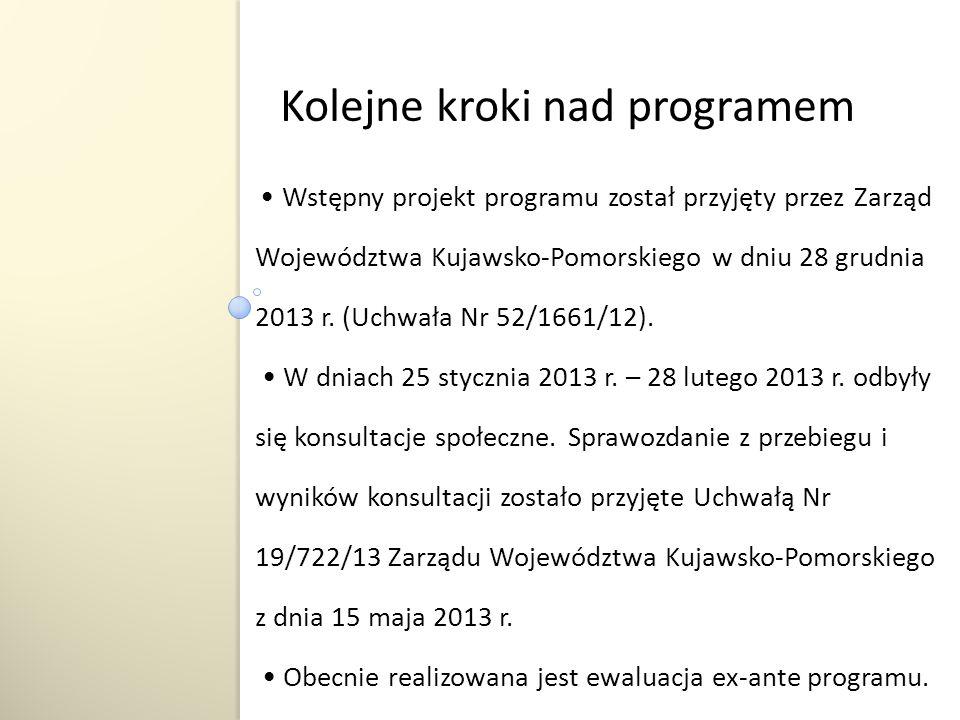 Wstępny projekt programu został przyjęty przez Zarząd Województwa Kujawsko-Pomorskiego w dniu 28 grudnia 2013 r.
