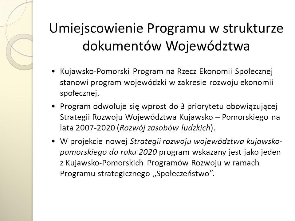 Umiejscowienie Programu w strukturze dokumentów Województwa Kujawsko-Pomorski Program na Rzecz Ekonomii Społecznej stanowi program wojewódzki w zakresie rozwoju ekonomii społecznej.