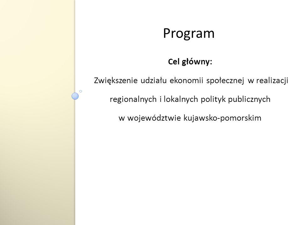 Cel główny: Zwiększenie udziału ekonomii społecznej w realizacji regionalnych i lokalnych polityk publicznych w województwie kujawsko-pomorskim Program
