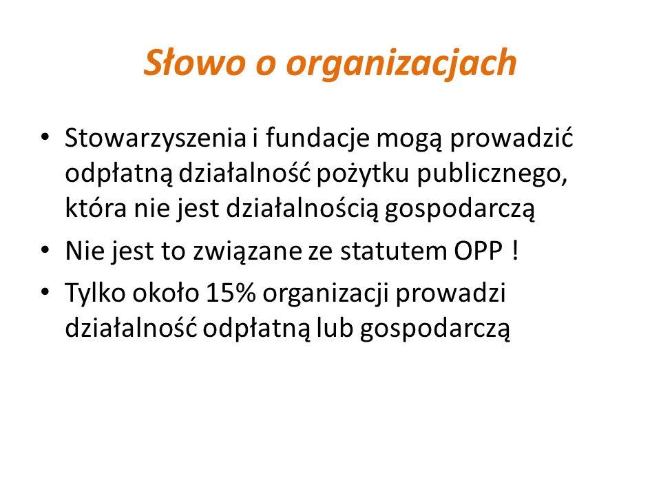 Słowo o organizacjach Stowarzyszenia i fundacje mogą prowadzić odpłatną działalność pożytku publicznego, która nie jest działalnością gospodarczą Nie