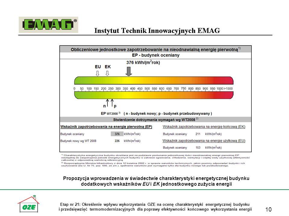 10 Etap nr 21: Określenie wpływu wykorzystania OZE na ocenę charakterystyki energetycznej budynku i przedsięwzięć termomodernizacyjnych dla poprawy ef