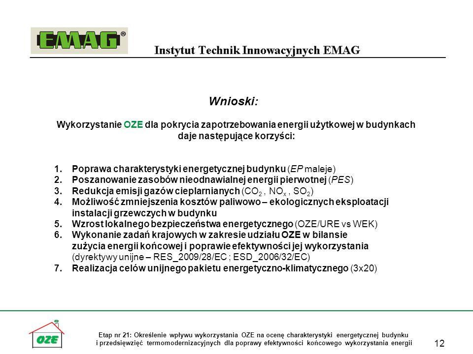 12 Etap nr 21: Określenie wpływu wykorzystania OZE na ocenę charakterystyki energetycznej budynku i przedsięwzięć termomodernizacyjnych dla poprawy ef
