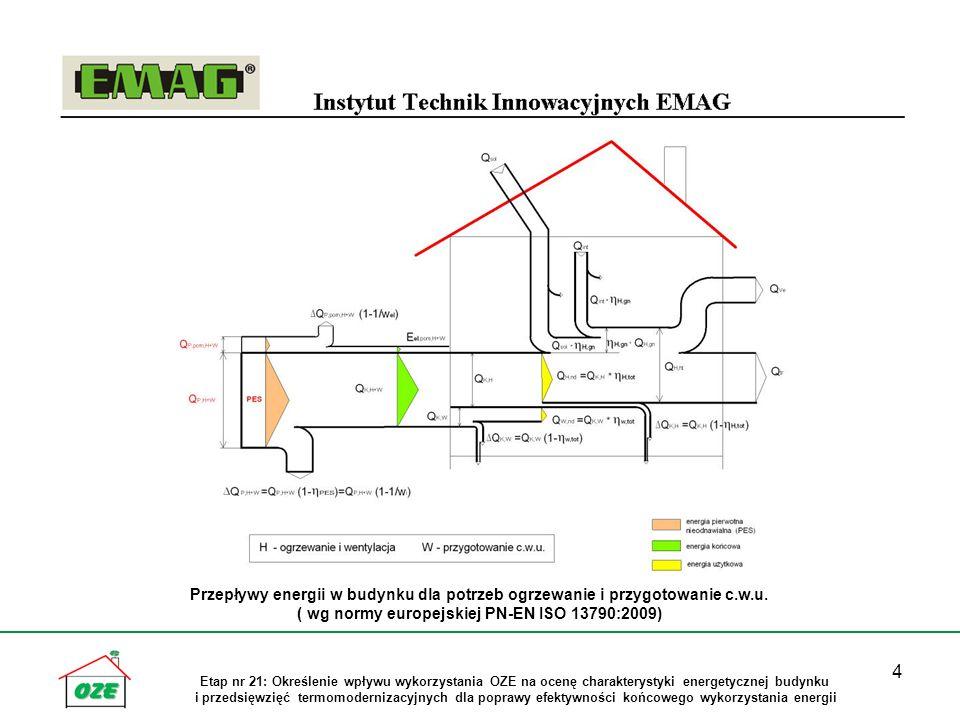 5 Etap nr 21: Określenie wpływu wykorzystania OZE na ocenę charakterystyki energetycznej budynku i przedsięwzięć termomodernizacyjnych dla poprawy efektywności końcowego wykorzystania energii Racjonalizacja struktury zużycia energii końcowej w budynku poprzez zwiększenie wykorzystania OZE