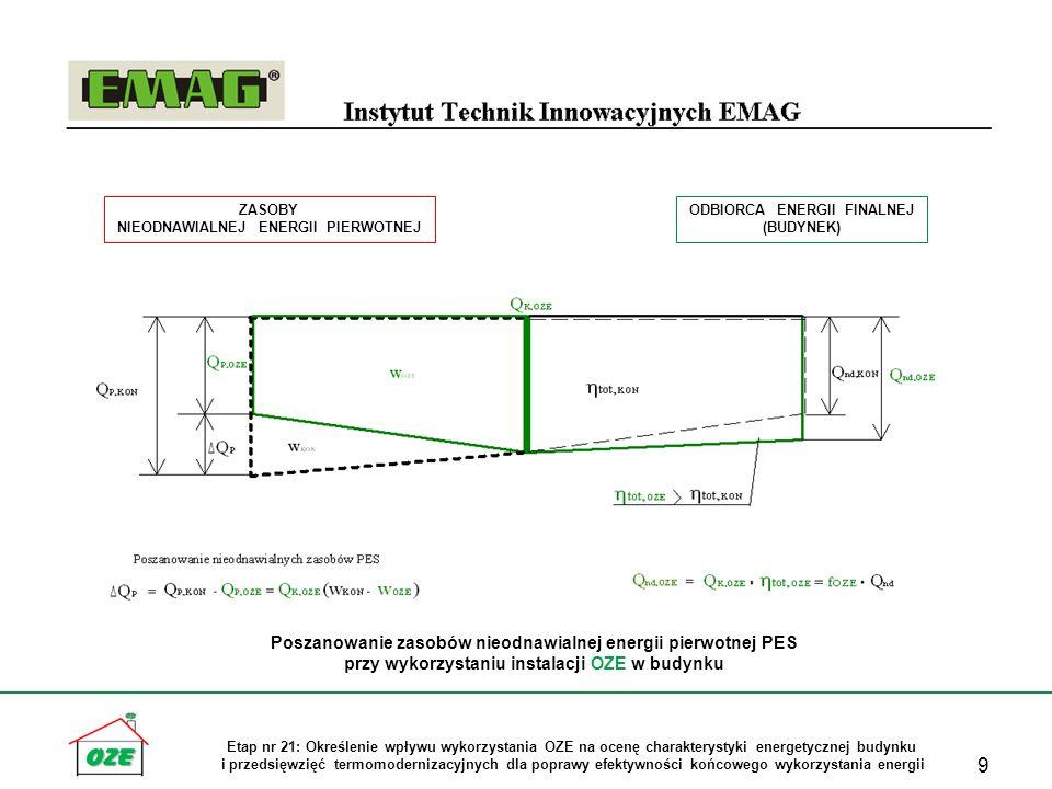 10 Etap nr 21: Określenie wpływu wykorzystania OZE na ocenę charakterystyki energetycznej budynku i przedsięwzięć termomodernizacyjnych dla poprawy efektywności końcowego wykorzystania energii Propozycja wprowadzenia w świadectwie charakterystyki energetycznej budynku dodatkowych wskaźników EU i EK jednostkowego zużycia energii