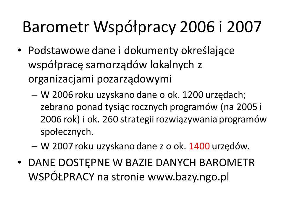 Barometr Współpracy 2006 i 2007 Podstawowe dane i dokumenty określające współpracę samorządów lokalnych z organizacjami pozarządowymi – W 2006 roku uzyskano dane o ok.
