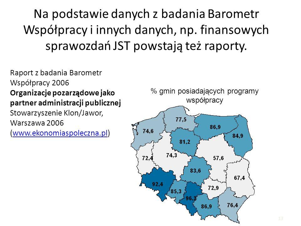 13 Na podstawie danych z badania Barometr Współpracy i innych danych, np. finansowych sprawozdań JST powstają też raporty. % gmin posiadających progra