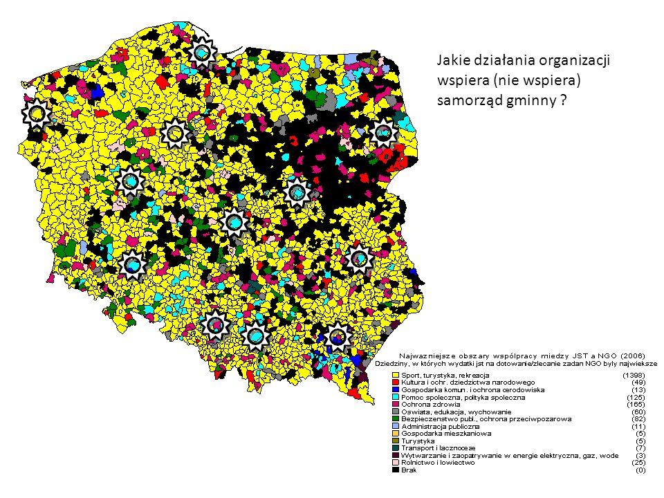Jakie działania organizacji wspiera (nie wspiera) samorząd gminny ?