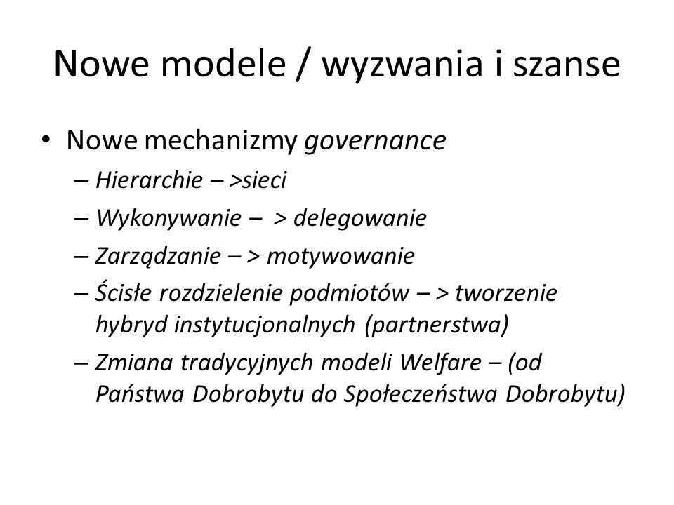 Nowe modele / wyzwania i szanse Nowe mechanizmy governance – Hierarchie – >sieci – Wykonywanie – > delegowanie – Zarządzanie – > motywowanie – Ścisłe rozdzielenie podmiotów – > tworzenie hybryd instytucjonalnych (partnerstwa) – Zmiana tradycyjnych modeli Welfare – (od Państwa Dobrobytu do Społeczeństwa Dobrobytu)
