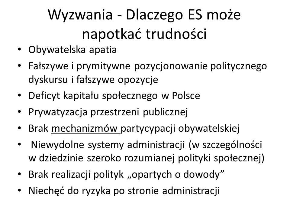 Wyzwania - Dlaczego ES może napotkać trudności Obywatelska apatia Fałszywe i prymitywne pozycjonowanie politycznego dyskursu i fałszywe opozycje Deficyt kapitału społecznego w Polsce Prywatyzacja przestrzeni publicznej Brak mechanizmów partycypacji obywatelskiej Niewydolne systemy administracji (w szczególności w dziedzinie szeroko rozumianej polityki społecznej) Brak realizacji polityk opartych o dowody Niechęć do ryzyka po stronie administracji