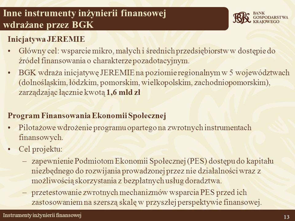 Instrumenty inżynierii finansowej Inicjatywa JEREMIE Główny cel: wsparcie mikro, małych i średnich przedsiębiorstw w dostępie do źródeł finansowania o