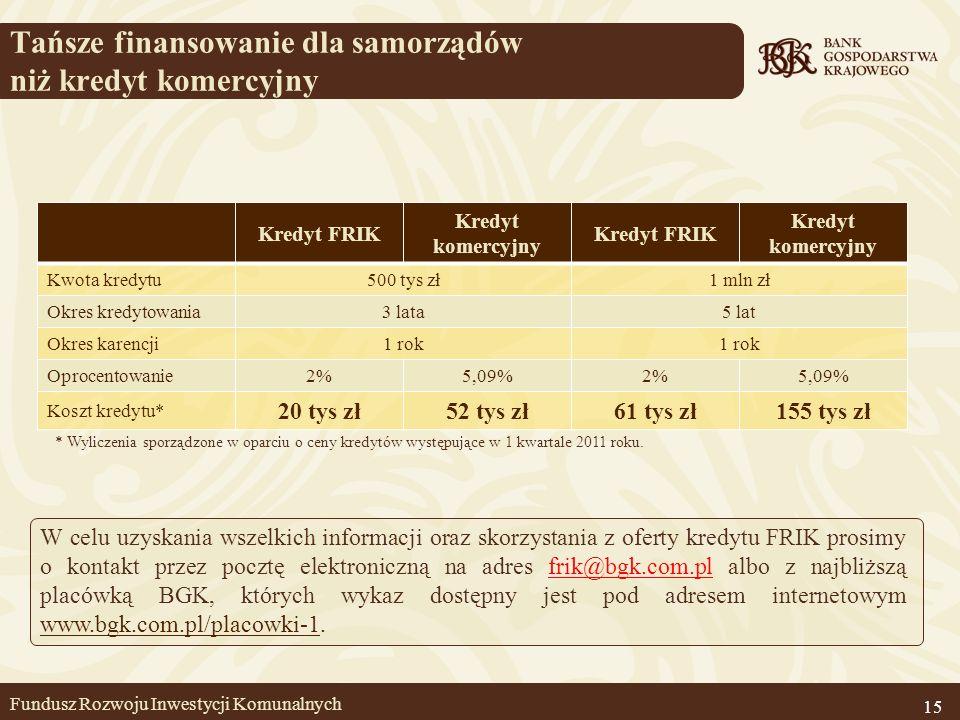 Tańsze finansowanie dla samorządów niż kredyt komercyjny 15 * Wyliczenia sporządzone w oparciu o ceny kredytów występujące w 1 kwartale 2011 roku. Kre