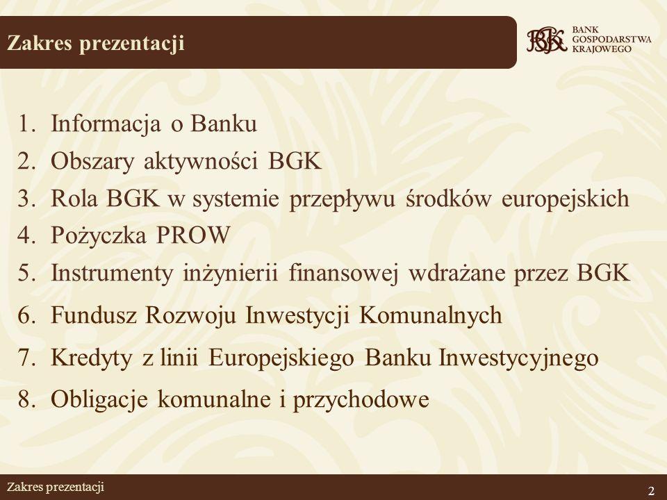 Zakres prezentacji 1.Informacja o Banku 2.Obszary aktywności BGK 3.Rola BGK w systemie przepływu środków europejskich 4.Pożyczka PROW 5.Instrumenty in