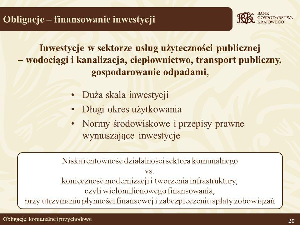 Obligacje komunalne i przychodowe Duża skala inwestycji Długi okres użytkowania Normy środowiskowe i przepisy prawne wymuszające inwestycje Obligacje