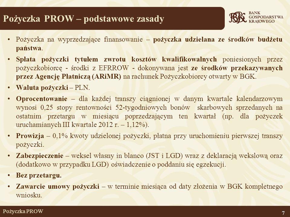 7 Pożyczka na wyprzedzające finansowanie – pożyczka udzielana ze środków budżetu państwa. Spłata pożyczki tytułem zwrotu kosztów kwalifikowalnych poni