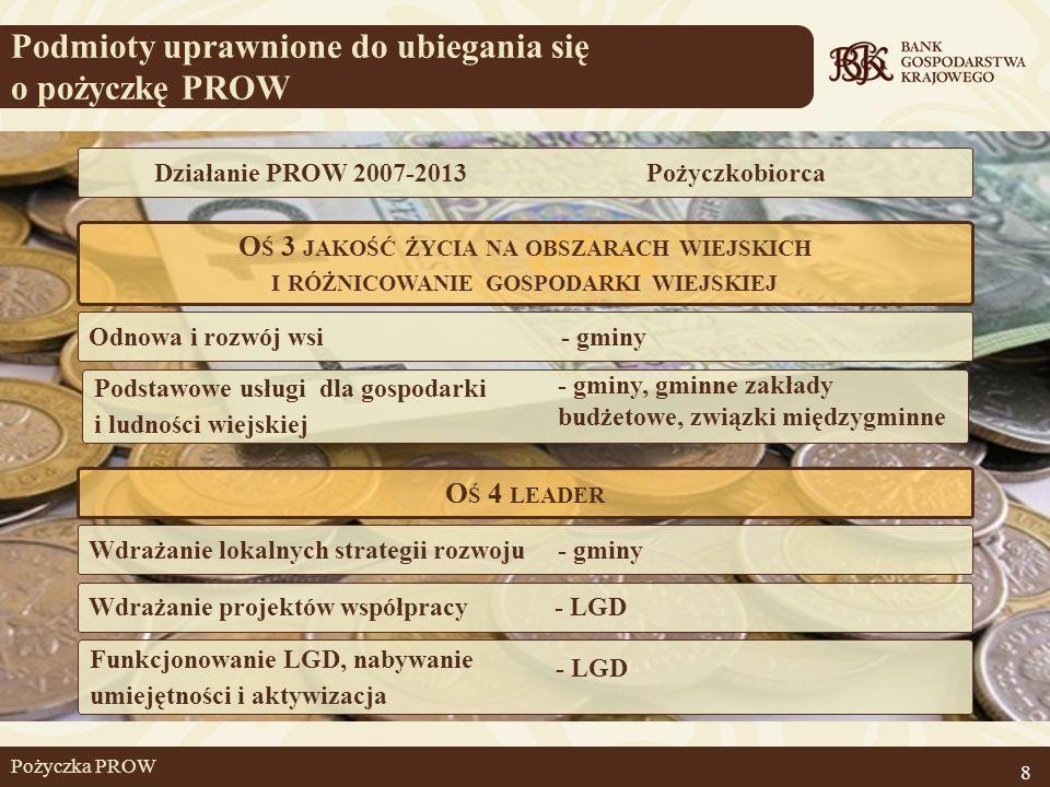 8 Pożyczka PROW Działanie PROW 2007-2013 Pożyczkobiorca O Ś 3 JAKOŚĆ ŻYCIA NA OBSZARACH WIEJSKICH I RÓŻNICOWANIE GOSPODARKI WIEJSKIEJ Odnowa i rozwój