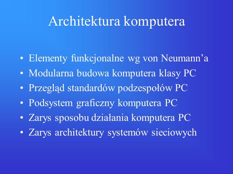 Architektura komputera Elementy funkcjonalne wg von Neumanna Modularna budowa komputera klasy PC Przegląd standardów podzespołów PC Podsystem graficzn