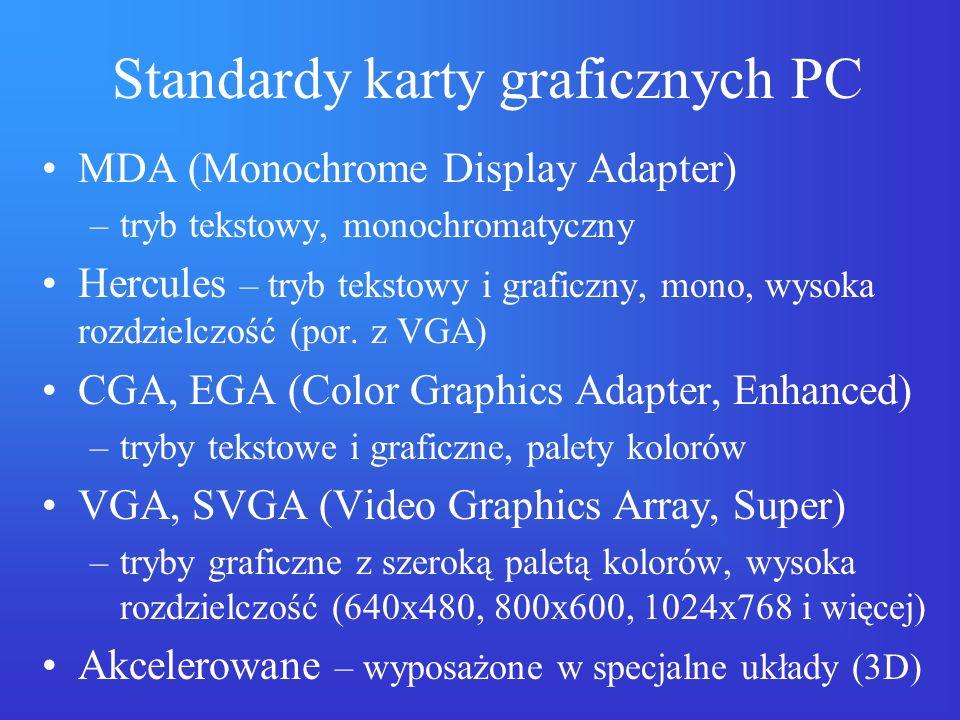 Standardy karty graficznych PC MDA (Monochrome Display Adapter) –tryb tekstowy, monochromatyczny Hercules – tryb tekstowy i graficzny, mono, wysoka ro