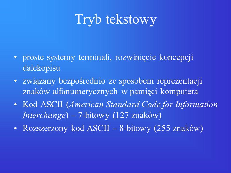 Tryb tekstowy proste systemy terminali, rozwinięcie koncepcji dalekopisu związany bezpośrednio ze sposobem reprezentacji znaków alfanumerycznych w pam