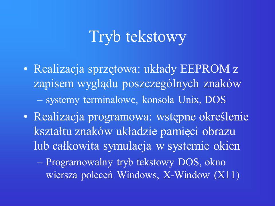 Tryb tekstowy Realizacja sprzętowa: układy EEPROM z zapisem wyglądu poszczególnych znaków –systemy terminalowe, konsola Unix, DOS Realizacja programow