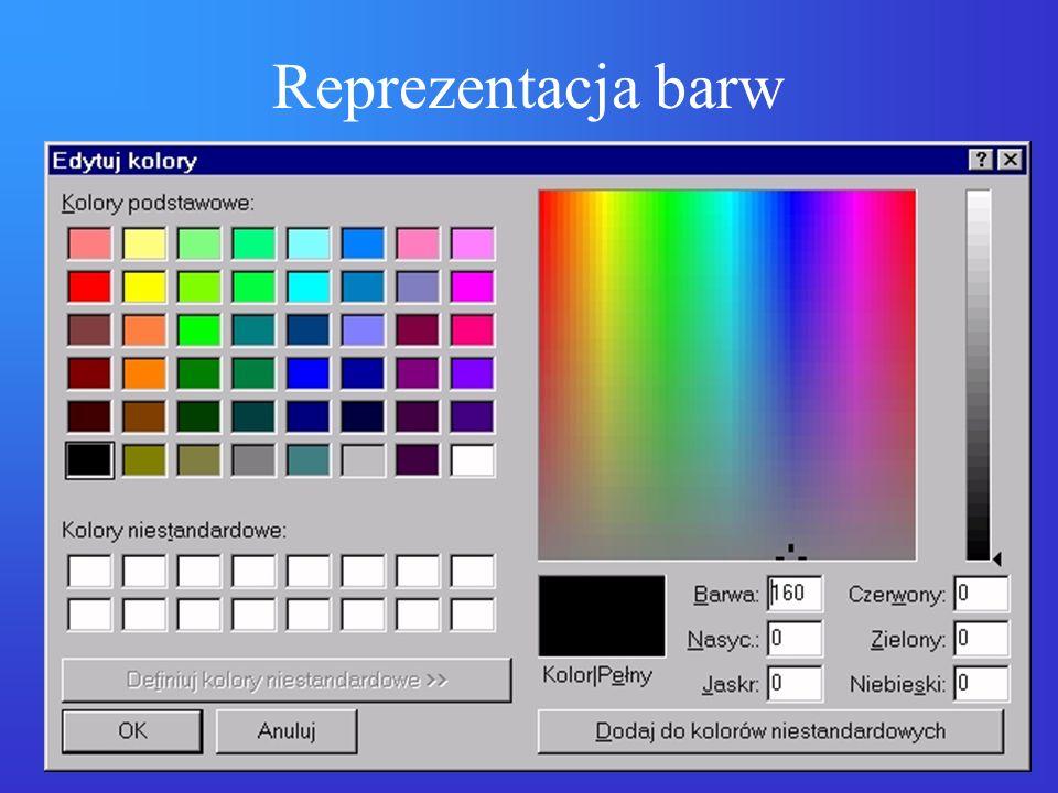 Reprezentacja barw