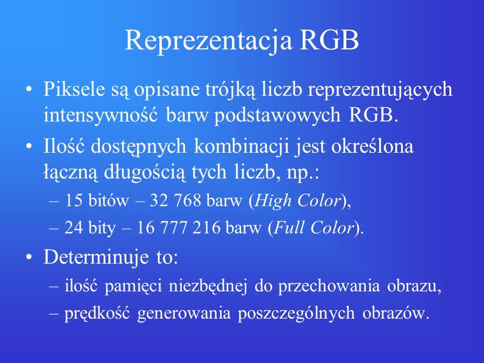 Reprezentacja RGB Piksele są opisane trójką liczb reprezentujących intensywność barw podstawowych RGB. Ilość dostępnych kombinacji jest określona łącz