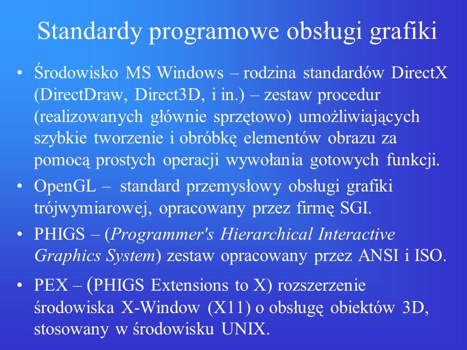 Standardy programowe obsługi grafiki Środowisko MS Windows – rodzina standardów DirectX (DirectDraw, Direct3D, i in.) – zestaw procedur (realizowanych