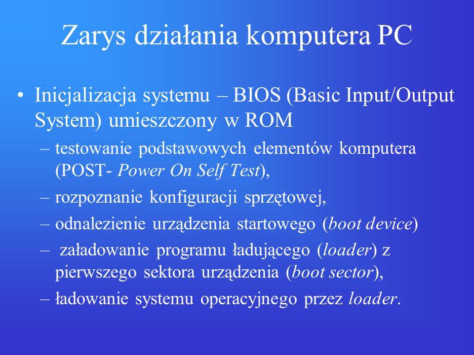 Zarys działania komputera PC Inicjalizacja systemu – BIOS (Basic Input/Output System) umieszczony w ROM –testowanie podstawowych elementów komputera (