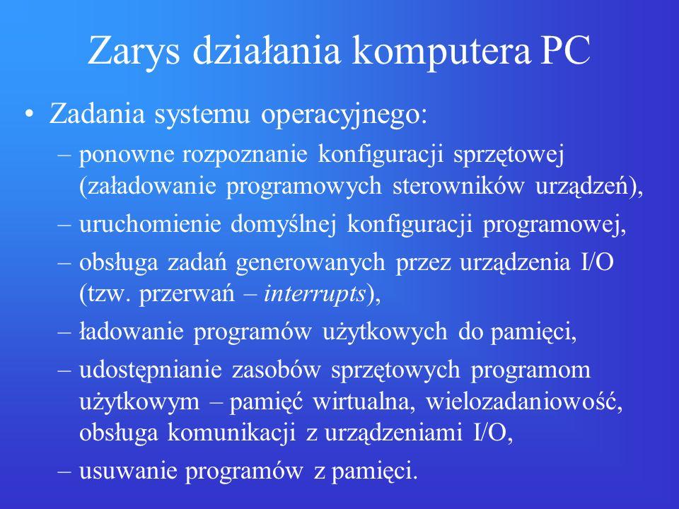 Zarys działania komputera PC Zadania systemu operacyjnego: –ponowne rozpoznanie konfiguracji sprzętowej (załadowanie programowych sterowników urządzeń