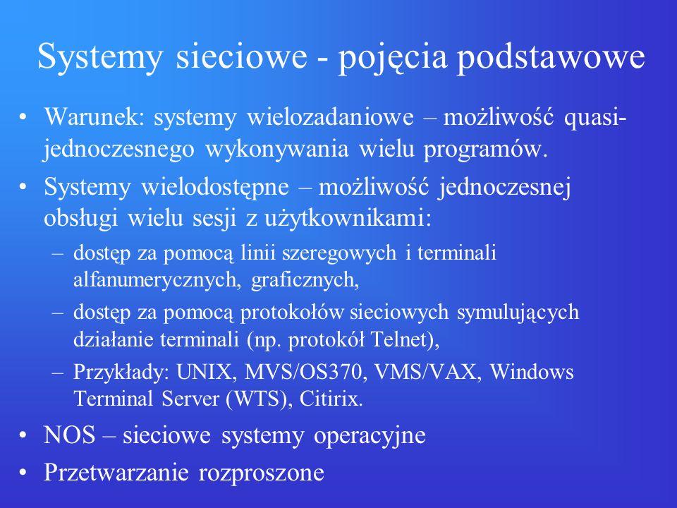 Systemy sieciowe - pojęcia podstawowe Warunek: systemy wielozadaniowe – możliwość quasi- jednoczesnego wykonywania wielu programów. Systemy wielodostę