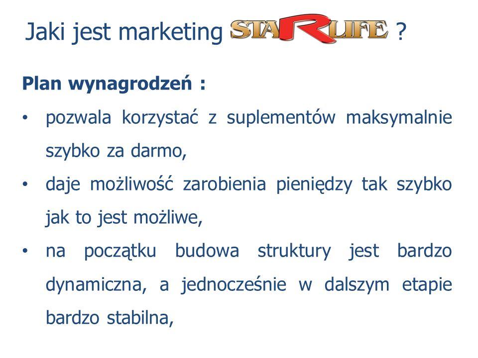 Jaki jest marketing ? Plan wynagrodzeń : pozwala korzystać z suplementów maksymalnie szybko za darmo, daje możliwość zarobienia pieniędzy tak szybko j