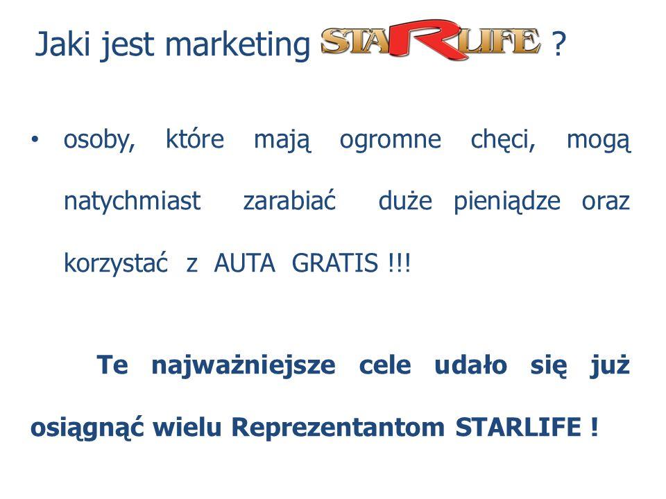Jaki jest marketing ? osoby, które mają ogromne chęci, mogą natychmiast zarabiać duże pieniądze oraz korzystać z AUTA GRATIS !!! Te najważniejsze cele