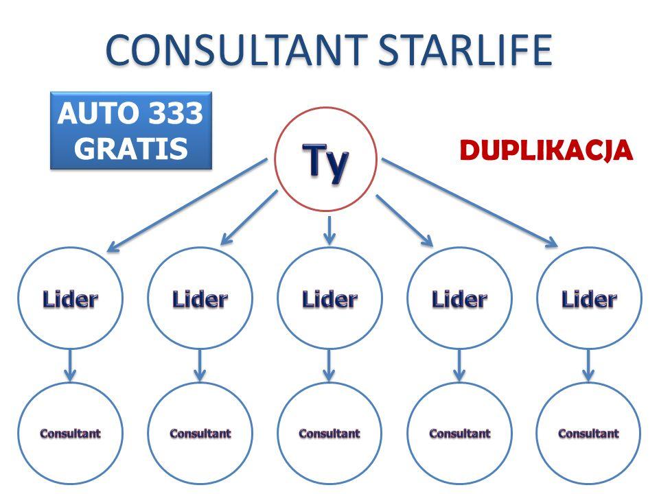 DUPLIKACJA CONSULTANT STARLIFE AUTO 333 GRATIS AUTO 333 GRATIS