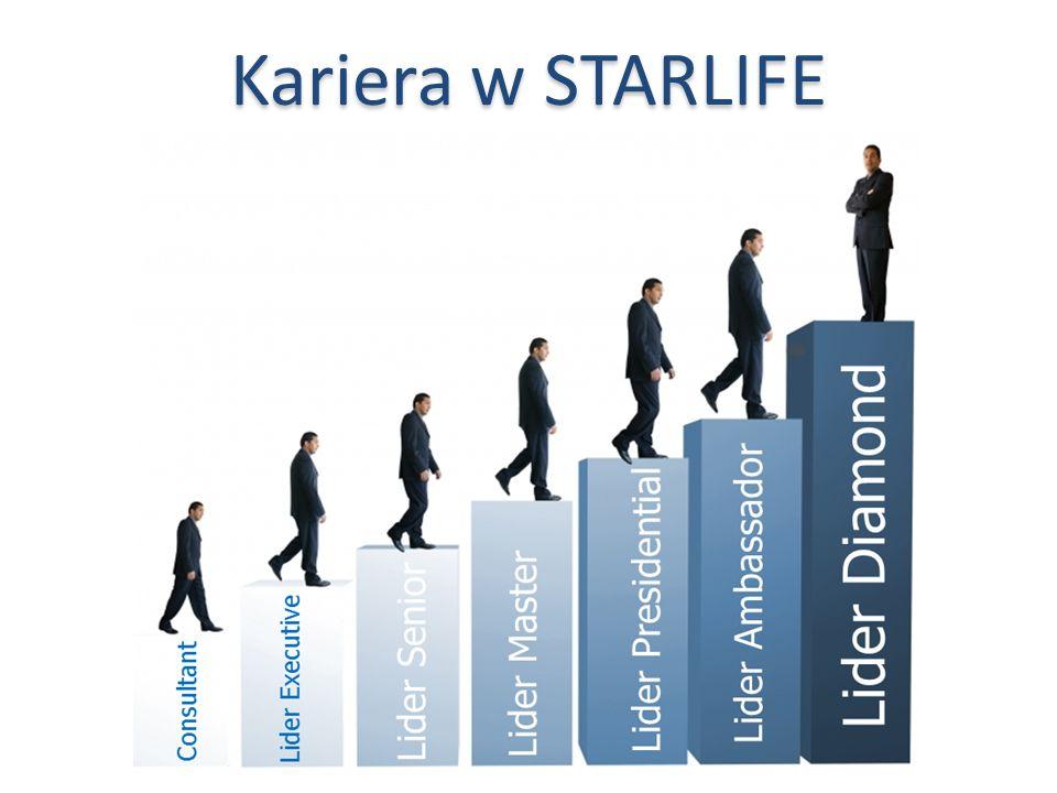 Kariera w STARLIFE