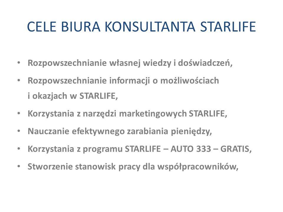 CELE BIURA KONSULTANTA STARLIFE Rozpowszechnianie własnej wiedzy i doświadczeń, Rozpowszechnianie informacji o możliwościach i okazjach w STARLIFE, Ko