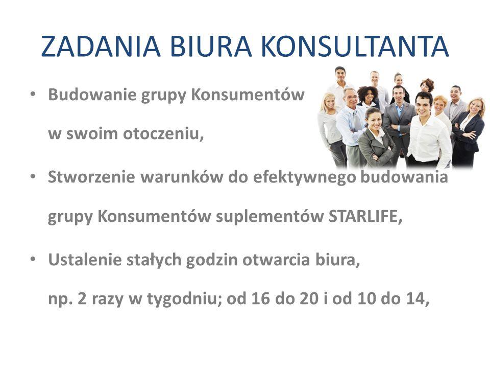 ZADANIA BIURA KONSULTANTA Budowanie grupy Konsumentów w swoim otoczeniu, Stworzenie warunków do efektywnego budowania grupy Konsumentów suplementów ST