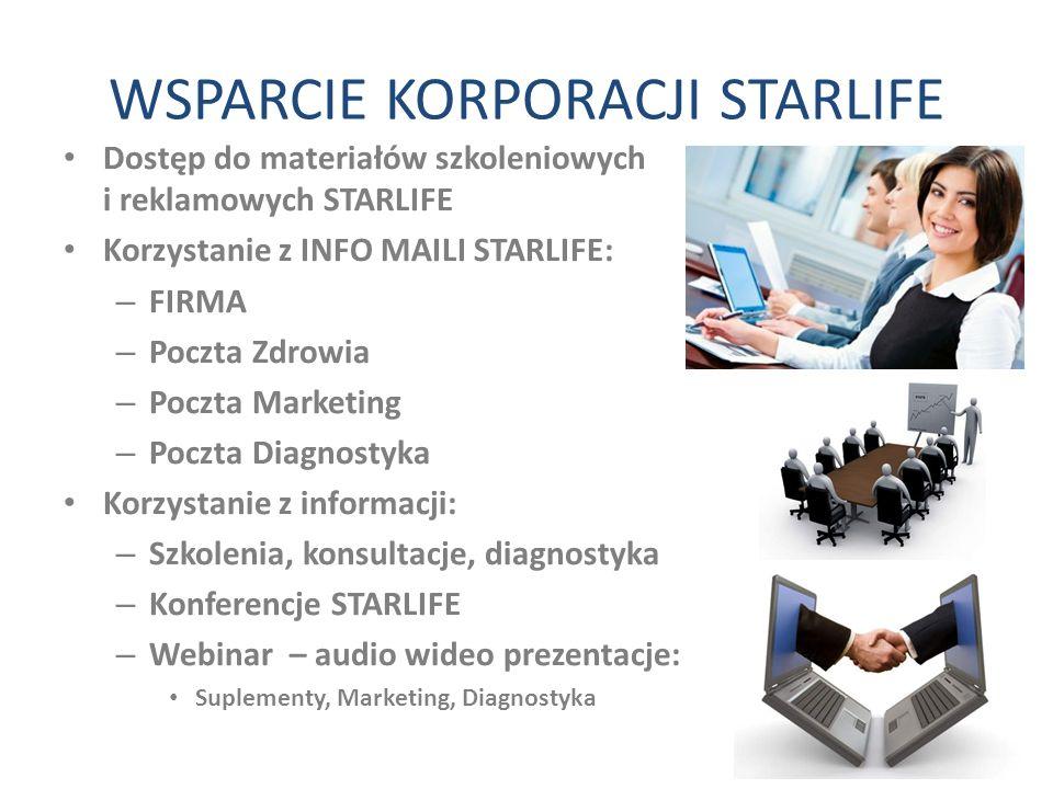 WSPARCIE KORPORACJI STARLIFE Dostęp do materiałów szkoleniowych i reklamowych STARLIFE Korzystanie z INFO MAILI STARLIFE: – FIRMA – Poczta Zdrowia – P