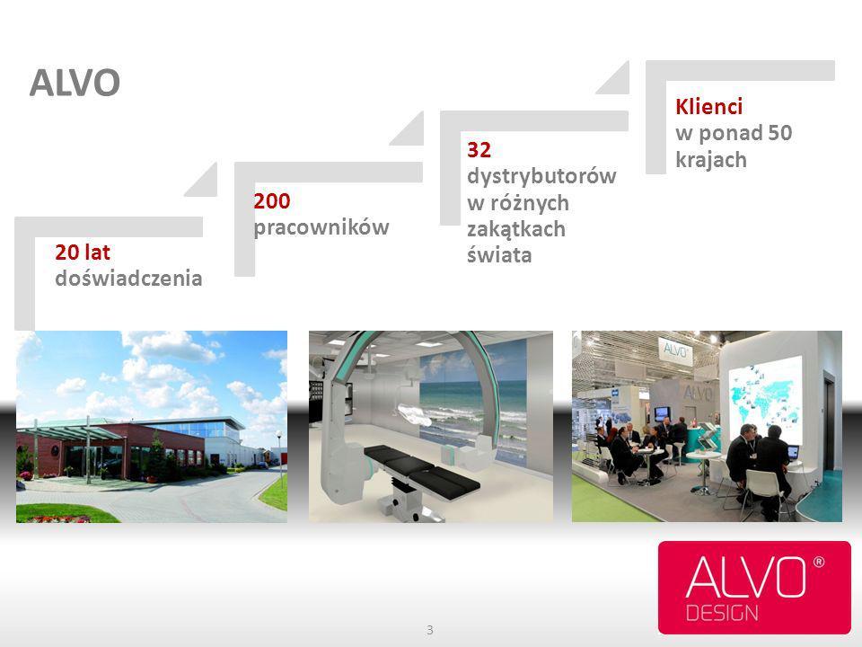 3 20 lat doświadczenia 200 pracowników 32 dystrybutorów w różnych zakątkach świata Klienci w ponad 50 krajach ALVO