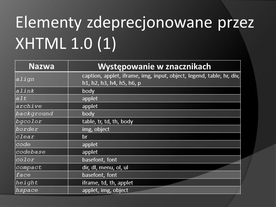 Elementy zdeprecjonowane przez XHTML 1.0 (1) Nazwa Występowanie w znacznikach align caption, applet, iframe, img, input, object, legend, table, hr, di