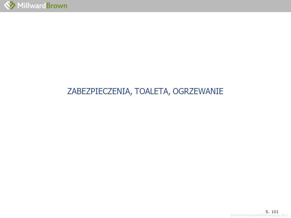 [drive:directory path\filename.ppt 101 ] SYTUACJA KONKRETNEJ PLACÓWKI S. 101 ZABEZPIECZENIA, TOALETA, OGRZEWANIE