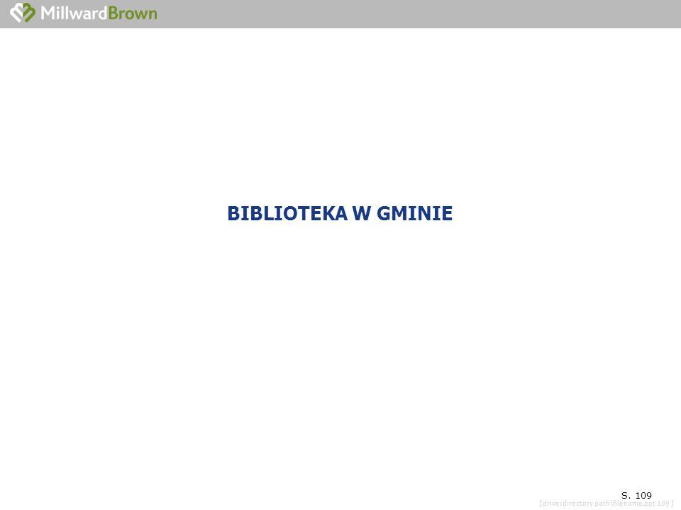[drive:directory path\filename.ppt 109 ] SYTUACJA KONKRETNEJ PLACÓWKI S. 109 BIBLIOTEKA W GMINIE