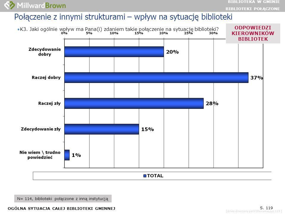 [drive:directory path\filename.ppt 119 ] OGÓLNA SYTUACJA CAŁEJ BIBLIOTEKI GMINNEJ S. 119 Połączenie z innymi strukturami – wpływ na sytuację bibliotek