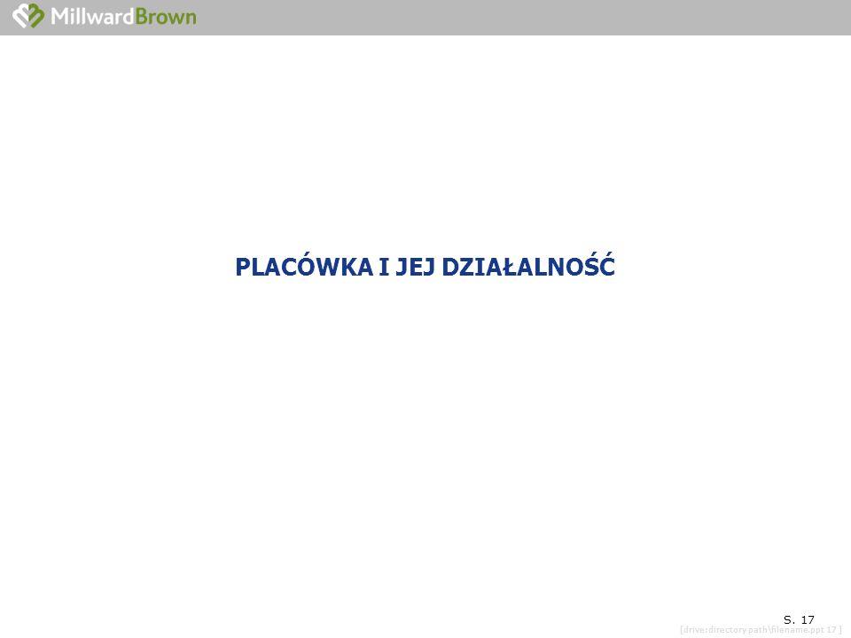 [drive:directory path\filename.ppt 17 ] SYTUACJA KONKRETNEJ PLACÓWKI S.