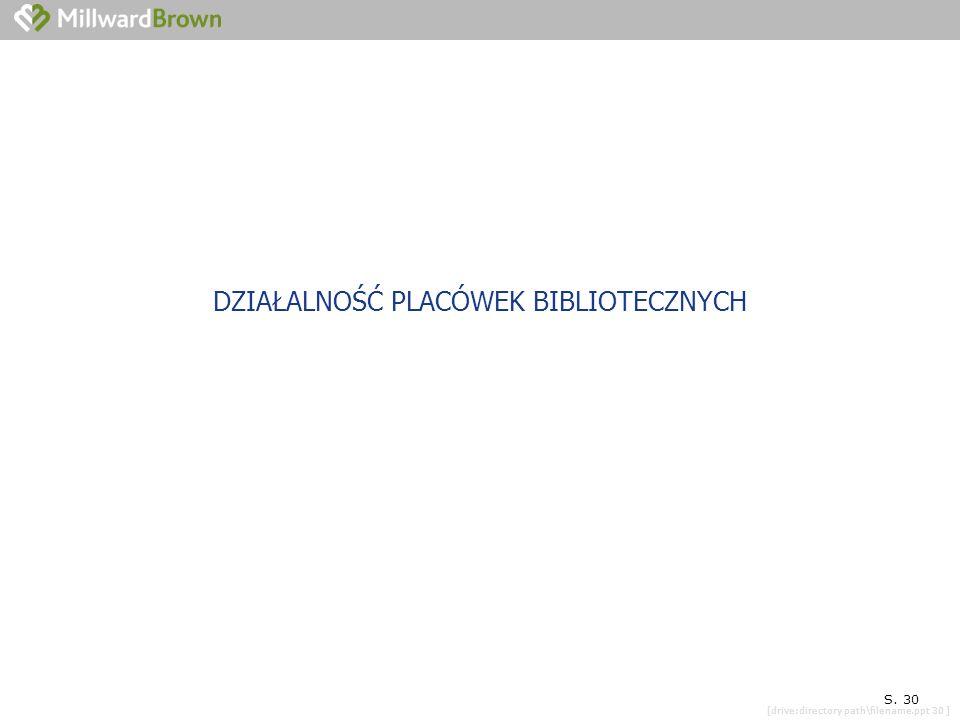 [drive:directory path\filename.ppt 30 ] SYTUACJA KONKRETNEJ PLACÓWKI S. 30 DZIAŁALNOŚĆ PLACÓWEK BIBLIOTECZNYCH