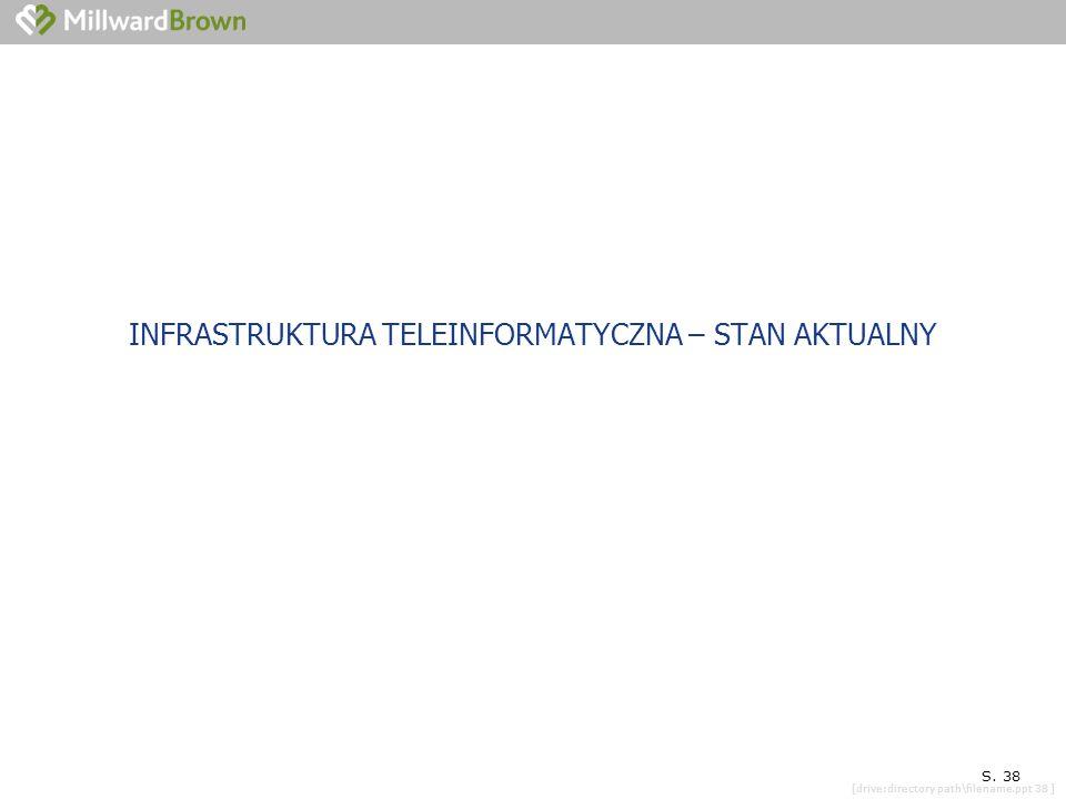 [drive:directory path\filename.ppt 38 ] SYTUACJA KONKRETNEJ PLACÓWKI S. 38 INFRASTRUKTURA TELEINFORMATYCZNA – STAN AKTUALNY