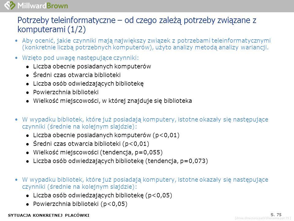 [drive:directory path\filename.ppt 75 ] SYTUACJA KONKRETNEJ PLACÓWKI S. 75 Potrzeby teleinformatyczne – od czego zależą potrzeby związane z komputeram